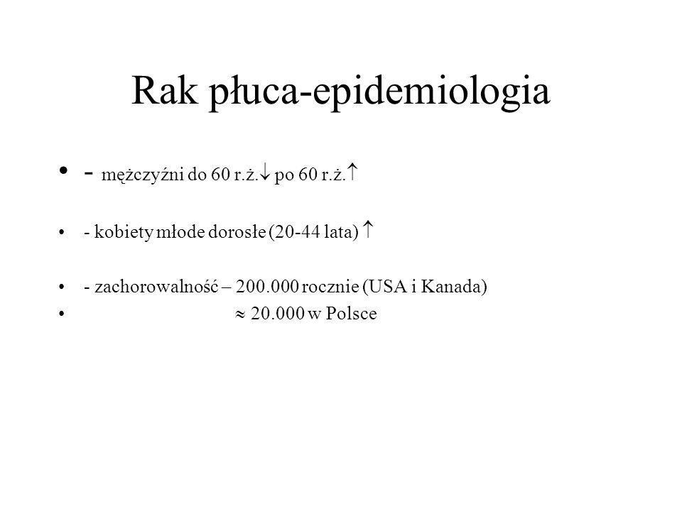 Rak płuca-epidemiologia