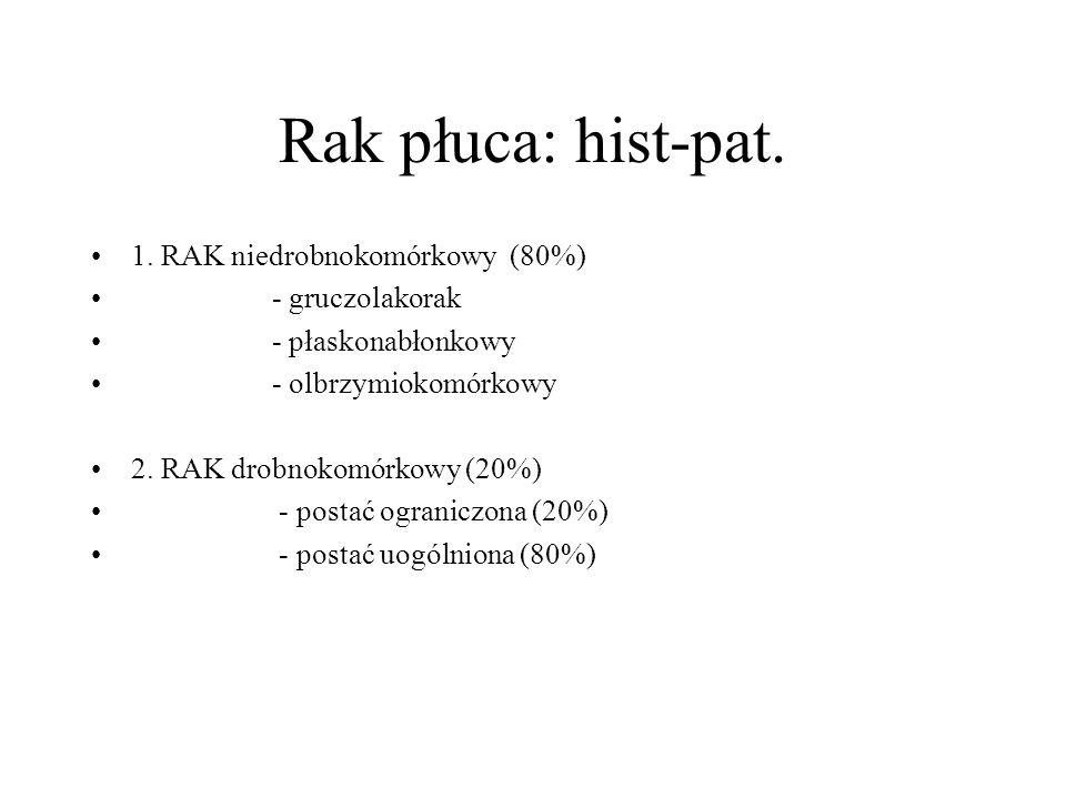 Rak płuca: hist-pat. 1. RAK niedrobnokomórkowy (80%) - gruczolakorak