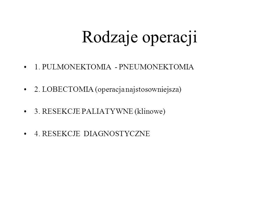 Rodzaje operacji 1. PULMONEKTOMIA - PNEUMONEKTOMIA