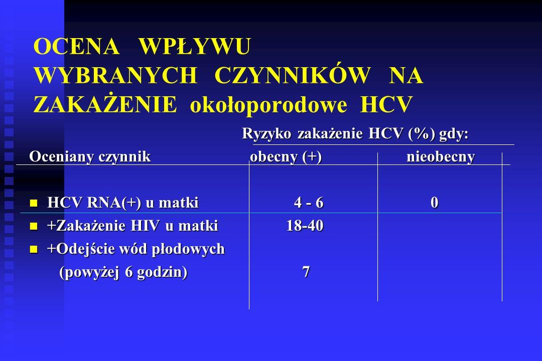 OCENA WPŁYWU WYBRANYCH CZYNNIKÓW NA ZAKAŻENIE okołoporodowe HCV