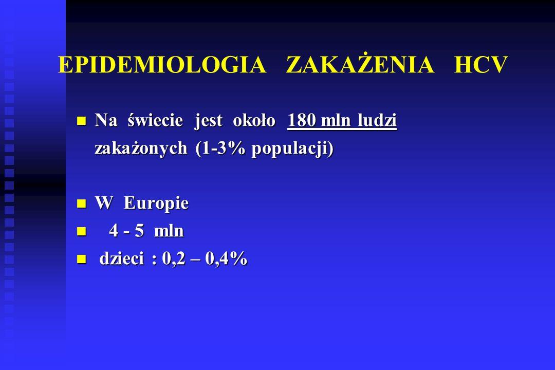 EPIDEMIOLOGIA ZAKAŻENIA HCV