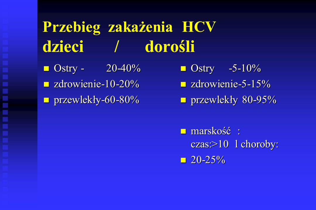 Przebieg zakażenia HCV dzieci / dorośli