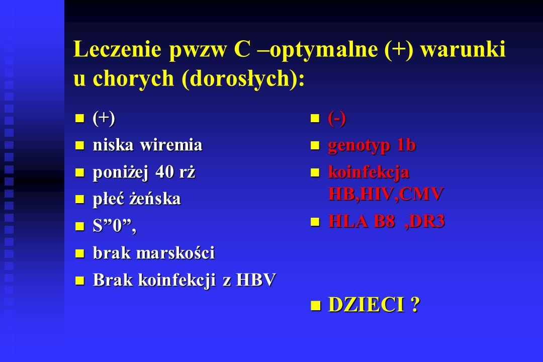 Leczenie pwzw C –optymalne (+) warunki u chorych (dorosłych):