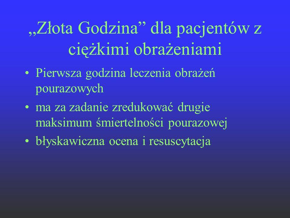"""""""Złota Godzina dla pacjentów z ciężkimi obrażeniami"""