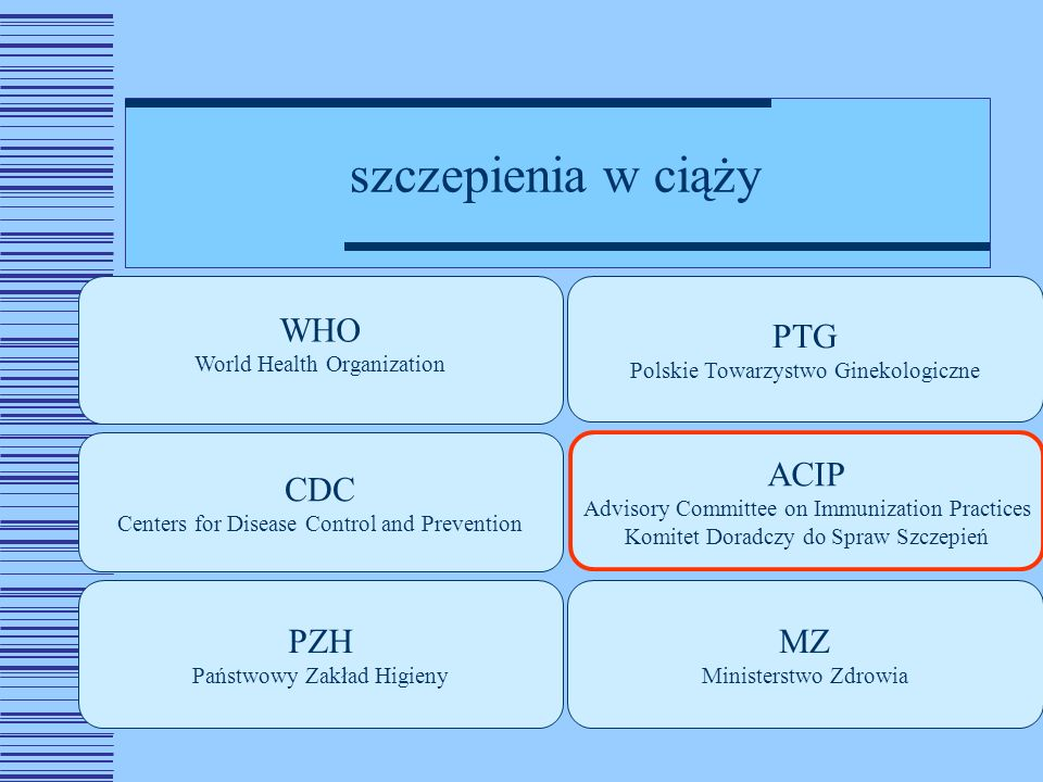 szczepienia w ciąży WHO PTG CDC ACIP PZH MZ World Health Organization