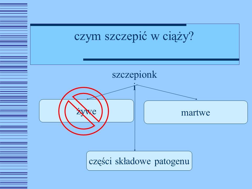 części składowe patogenu