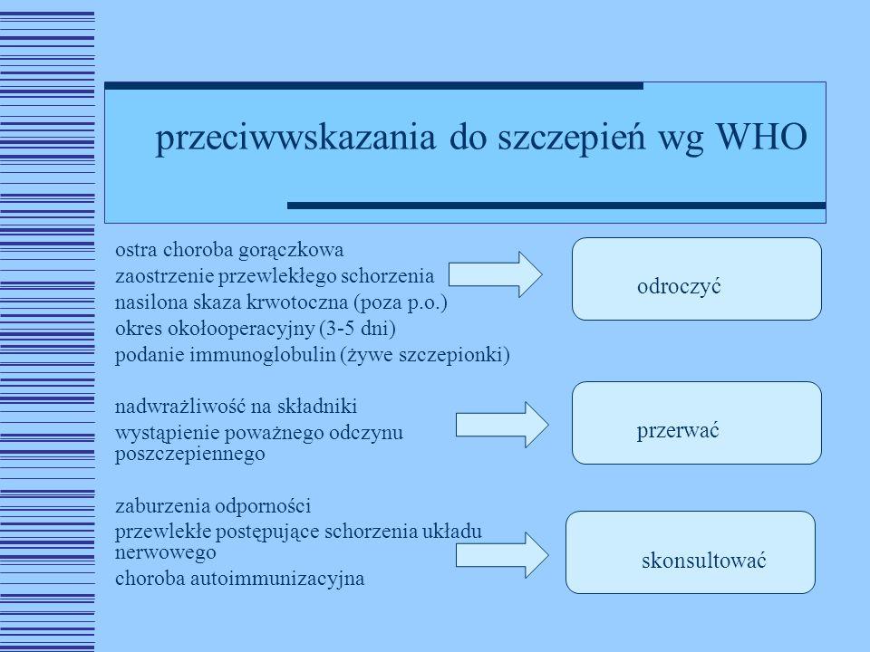 przeciwwskazania do szczepień wg WHO