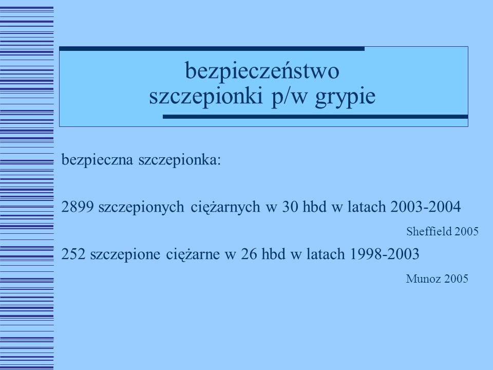 bezpieczeństwo szczepionki p/w grypie