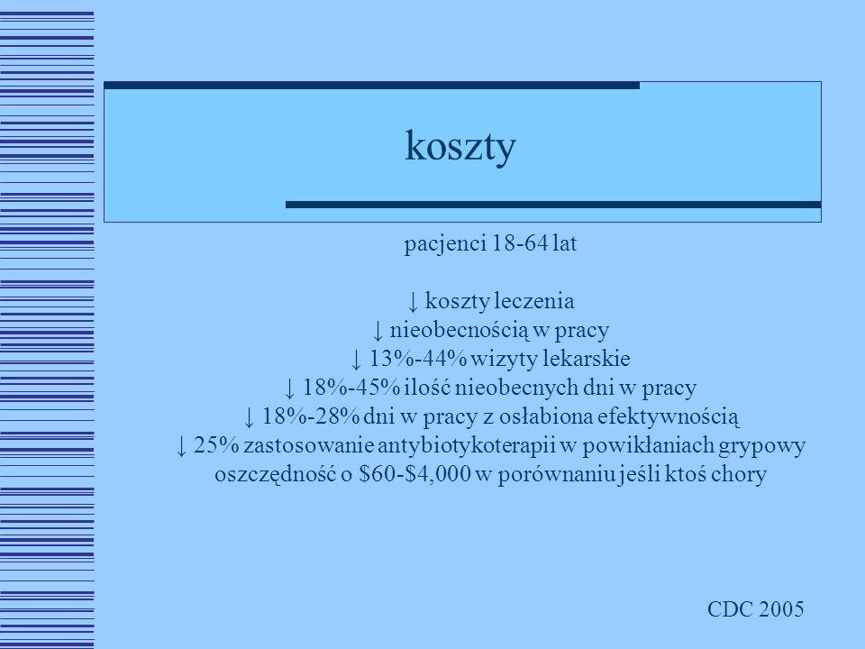 koszty CDC 2005 pacjenci 18-64 lat ↓ koszty leczenia