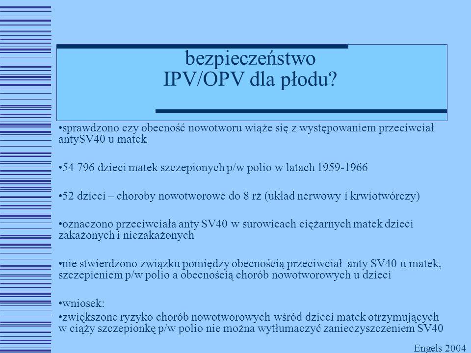 bezpieczeństwo IPV/OPV dla płodu