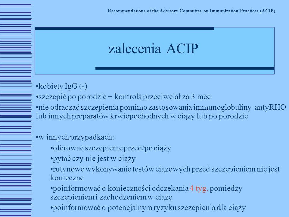 zalecenia ACIP kobiety IgG (-)