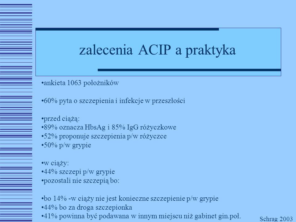 zalecenia ACIP a praktyka