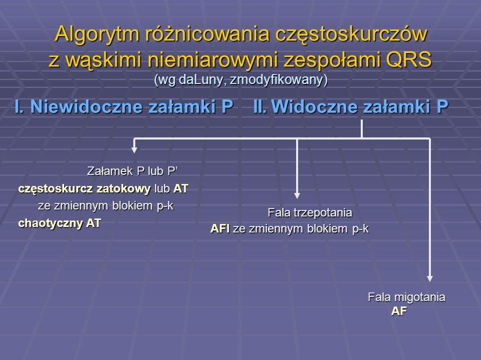 AFl ze zmiennym blokiem p-k