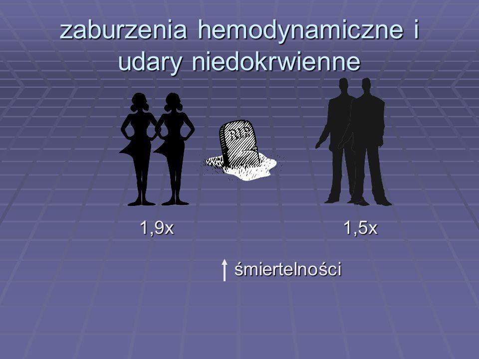 zaburzenia hemodynamiczne i udary niedokrwienne