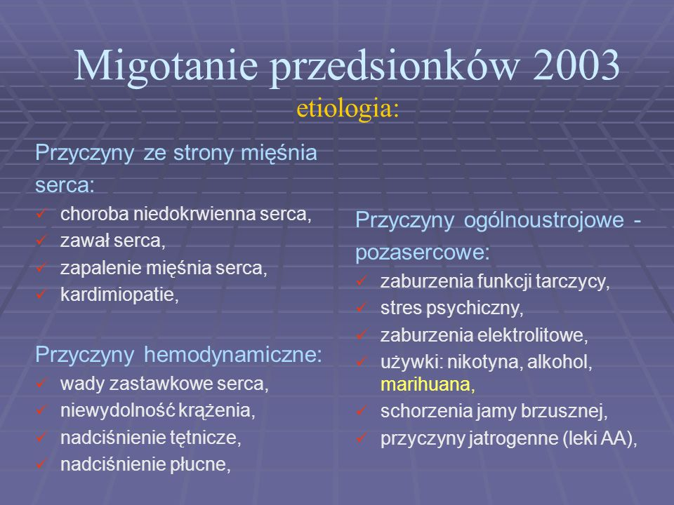 Migotanie przedsionków 2003