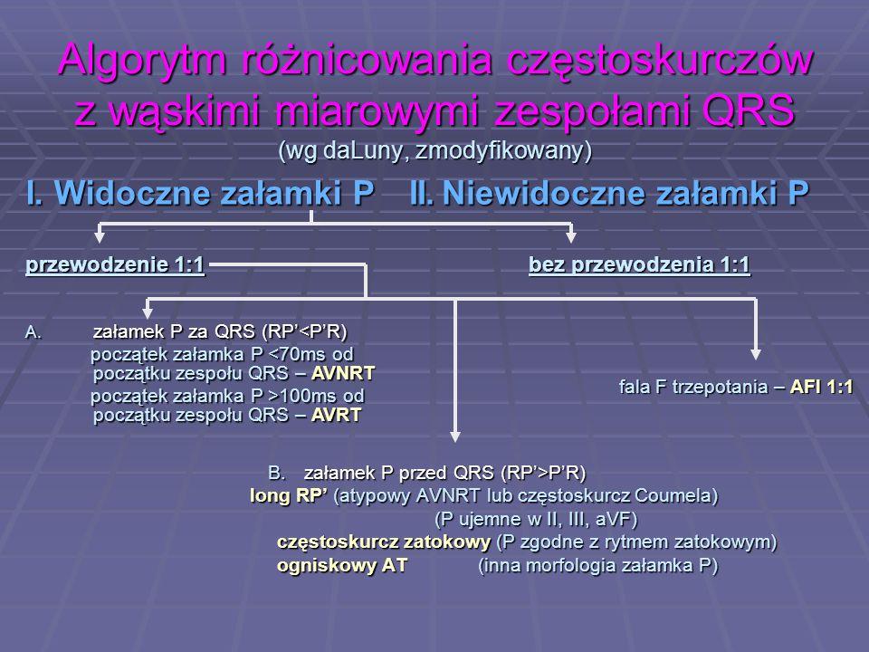 Algorytm różnicowania częstoskurczów z wąskimi miarowymi zespołami QRS (wg daLuny, zmodyfikowany)