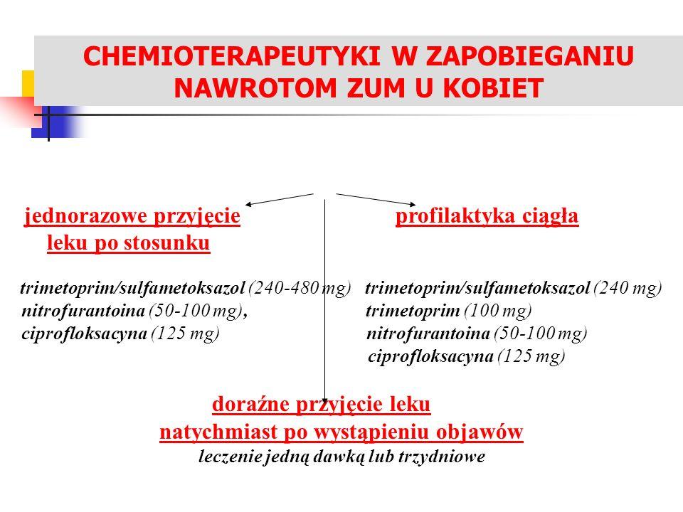 CHEMIOTERAPEUTYKI W ZAPOBIEGANIU NAWROTOM ZUM U KOBIET