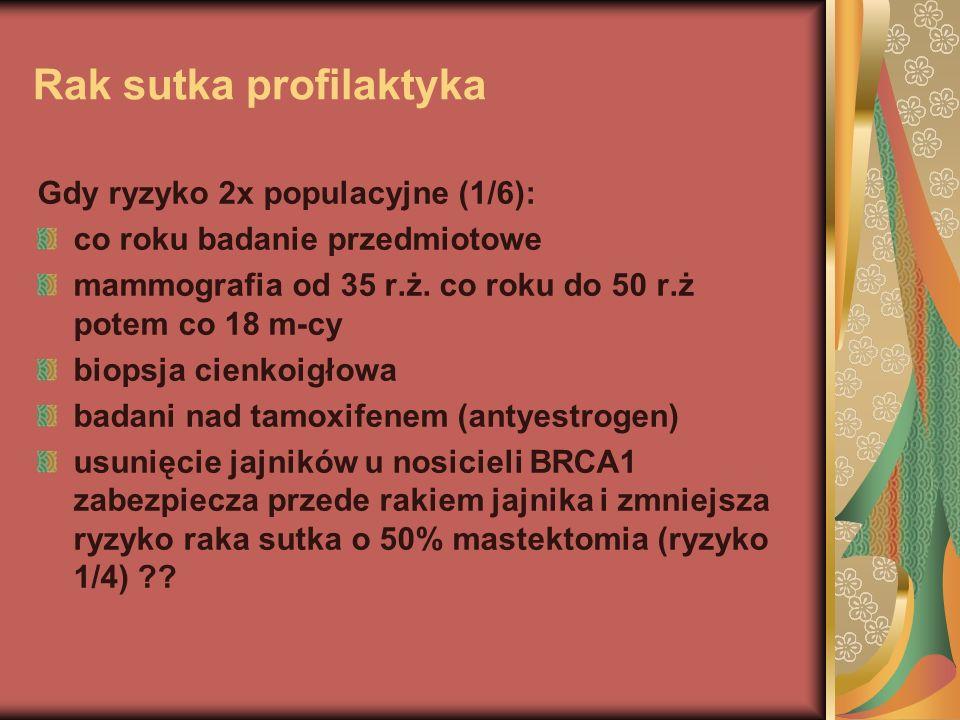 Rak sutka profilaktyka