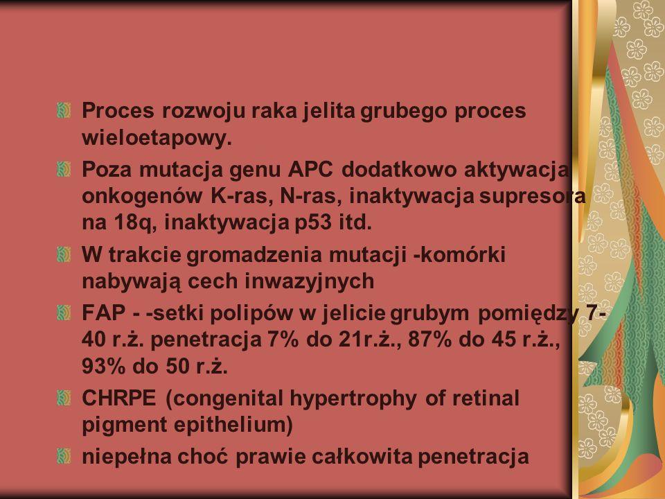 Proces rozwoju raka jelita grubego proces wieloetapowy.