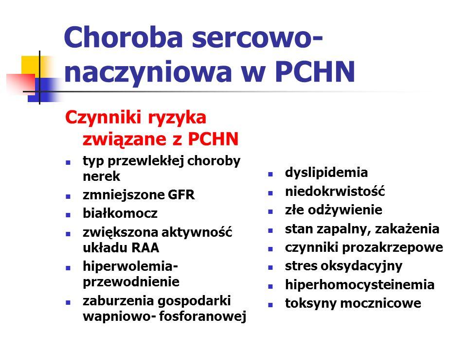 Choroba sercowo- naczyniowa w PCHN