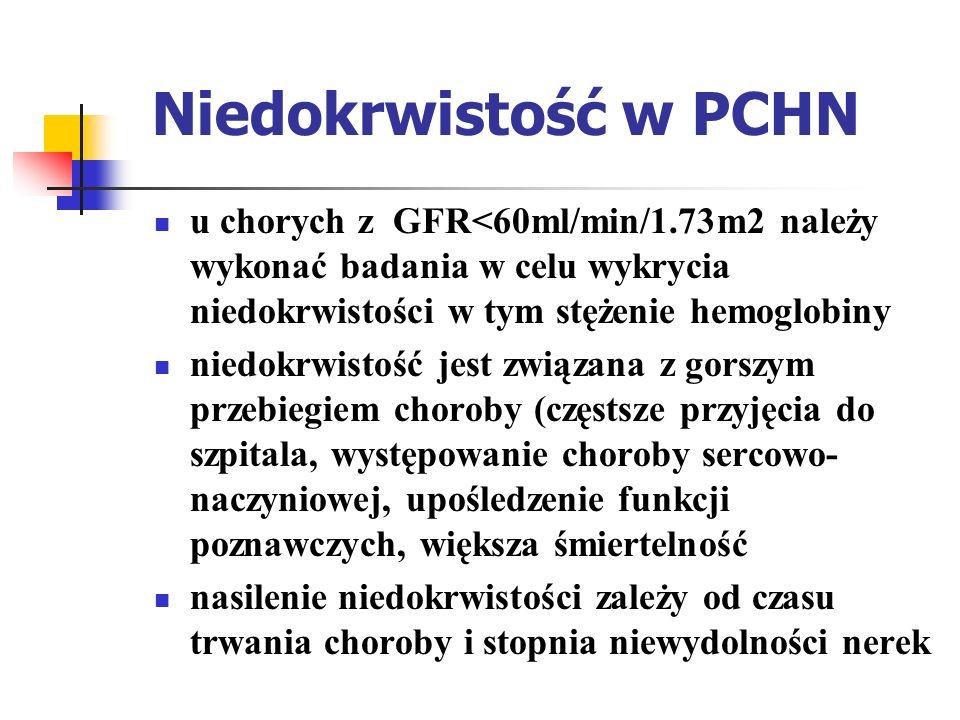 Niedokrwistość w PCHN u chorych z GFR<60ml/min/1.73m2 należy wykonać badania w celu wykrycia niedokrwistości w tym stężenie hemoglobiny.