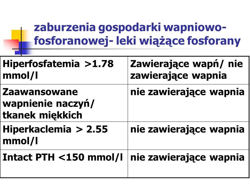 zaburzenia gospodarki wapniowo- fosforanowej- leki wiążące fosforany