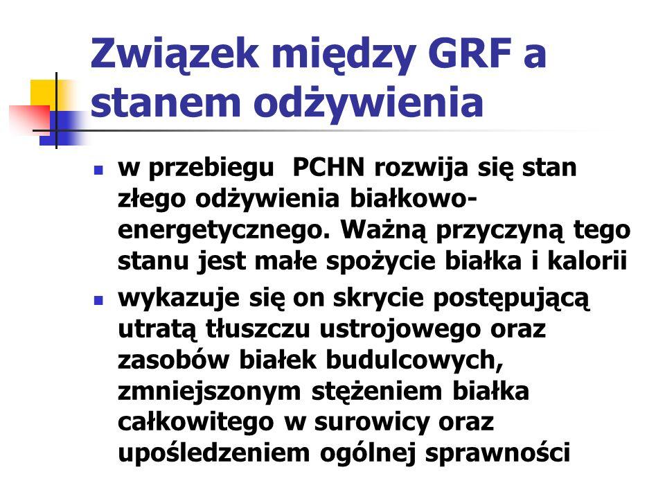 Związek między GRF a stanem odżywienia
