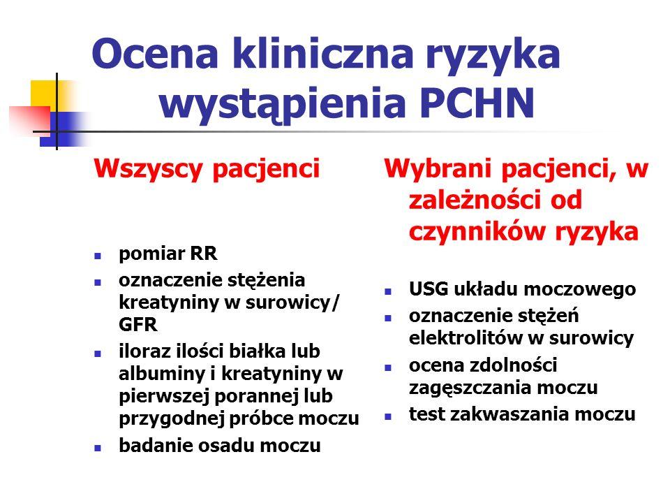 Ocena kliniczna ryzyka wystąpienia PCHN
