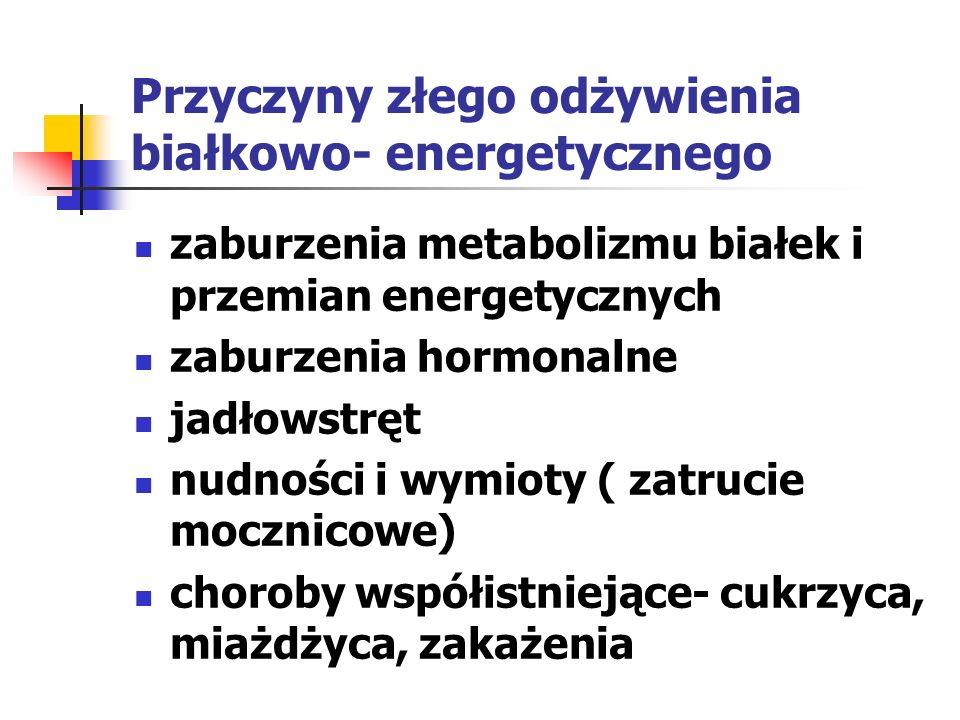 Przyczyny złego odżywienia białkowo- energetycznego