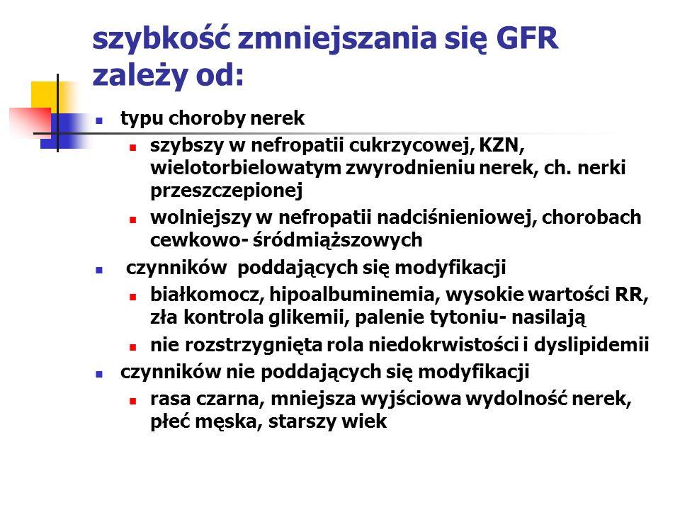 szybkość zmniejszania się GFR zależy od: