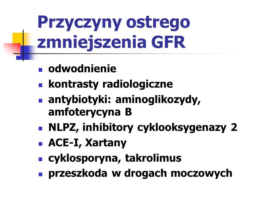 Przyczyny ostrego zmniejszenia GFR