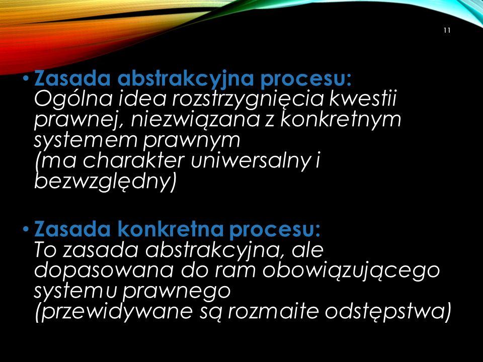 Zasada abstrakcyjna procesu: Ogólna idea rozstrzygnięcia kwestii prawnej, niezwiązana z konkretnym systemem prawnym (ma charakter uniwersalny i bezwzględny)