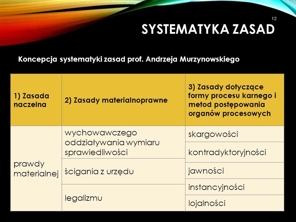 Systematyka zasad wychowawczego oddziaływania wymiaru sprawiedliwości