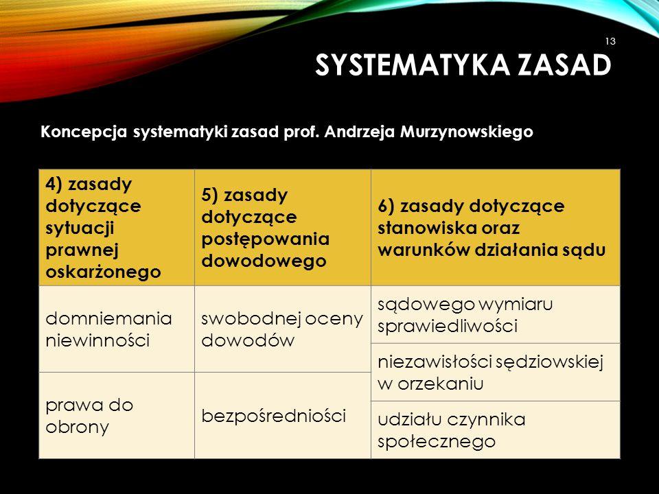 Systematyka zasad 4) zasady dotyczące sytuacji prawnej oskarżonego