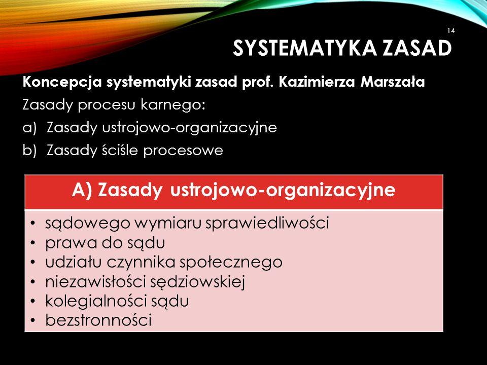 A) Zasady ustrojowo-organizacyjne