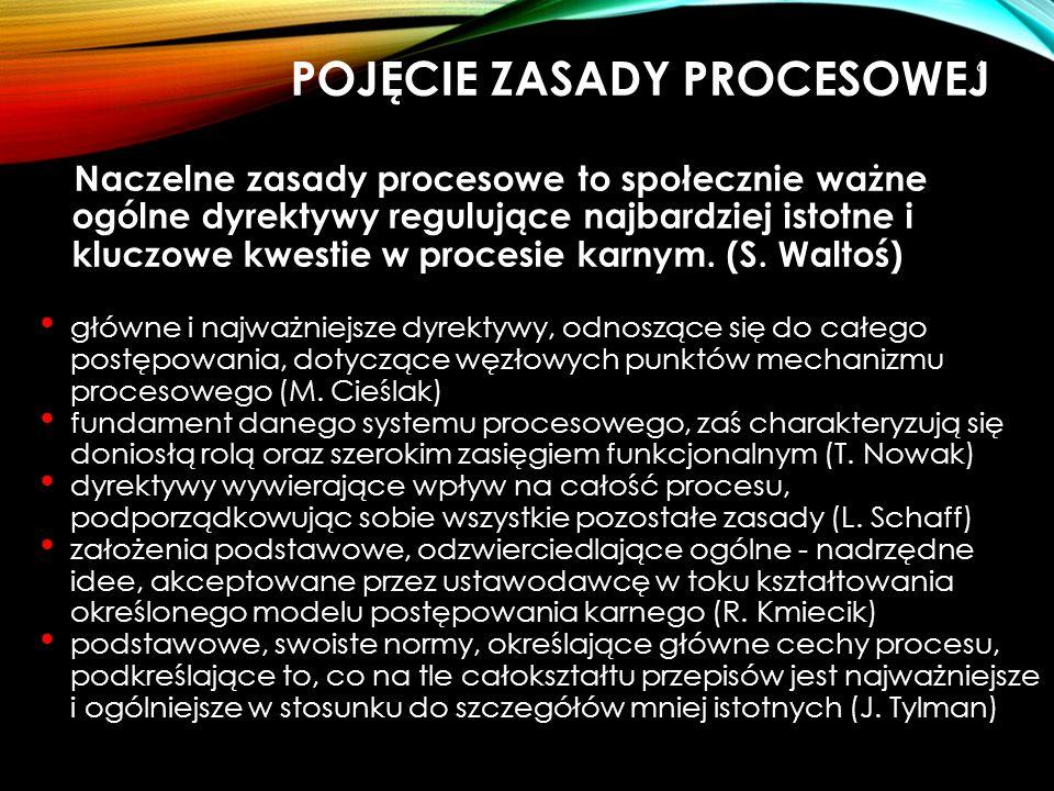 Pojęcie zasady procesowej