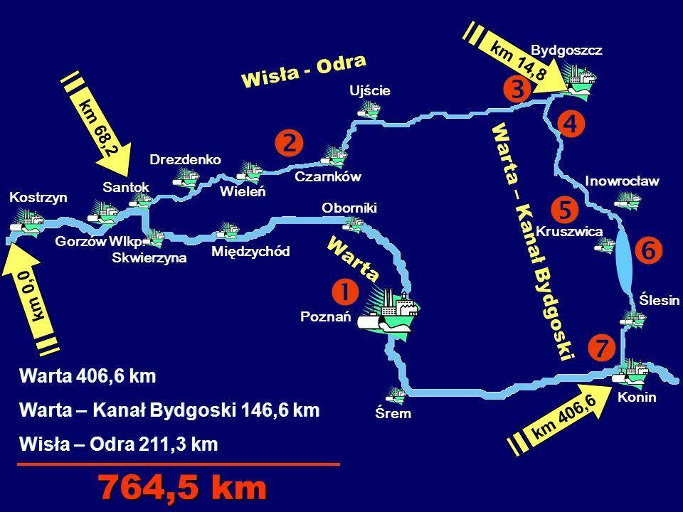 764,5 km Wisła - Odra Warta – Kanał Bydgoski Warta Warta 406,6 km