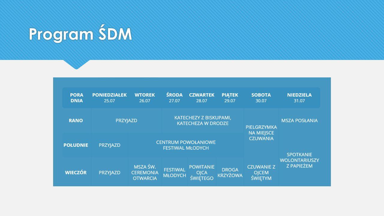Program ŚDM