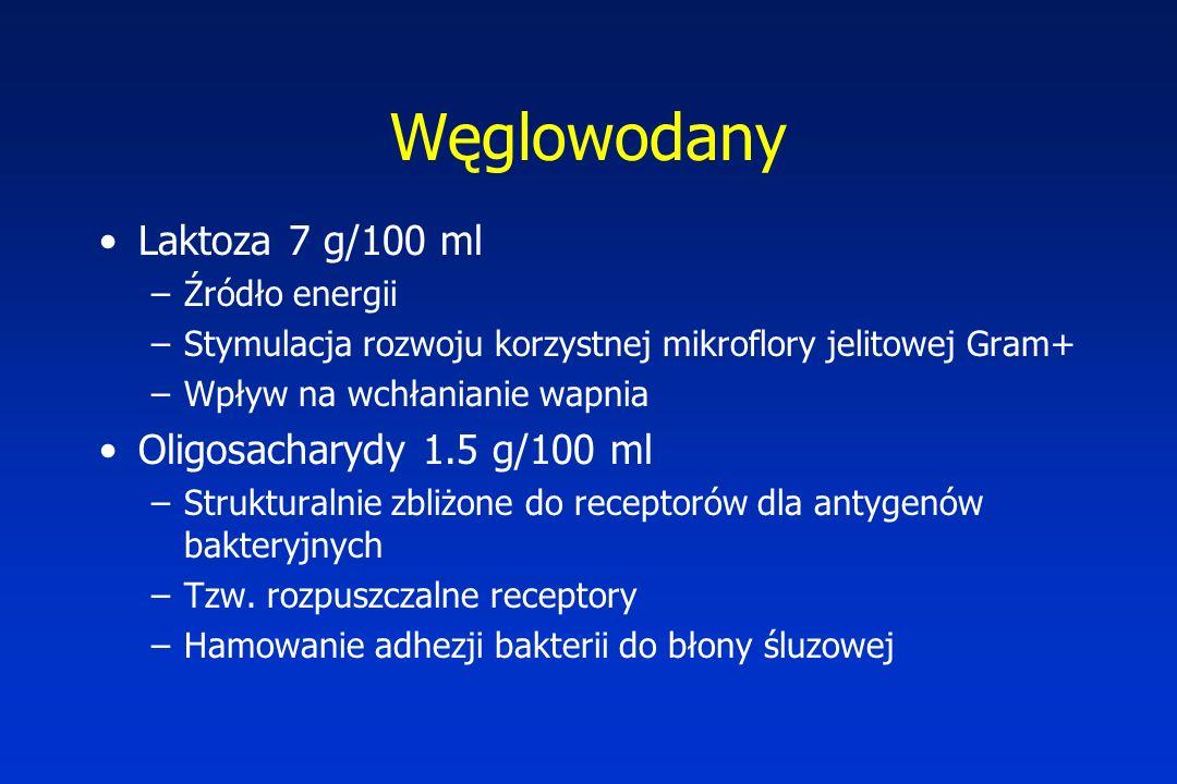 Węglowodany Laktoza 7 g/100 ml Oligosacharydy 1.5 g/100 ml
