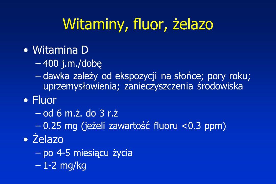 Witaminy, fluor, żelazo Witamina D Fluor Żelazo 400 j.m./dobę