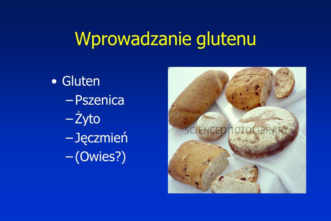 Wprowadzanie glutenu Gluten Pszenica Żyto Jęczmień (Owies )