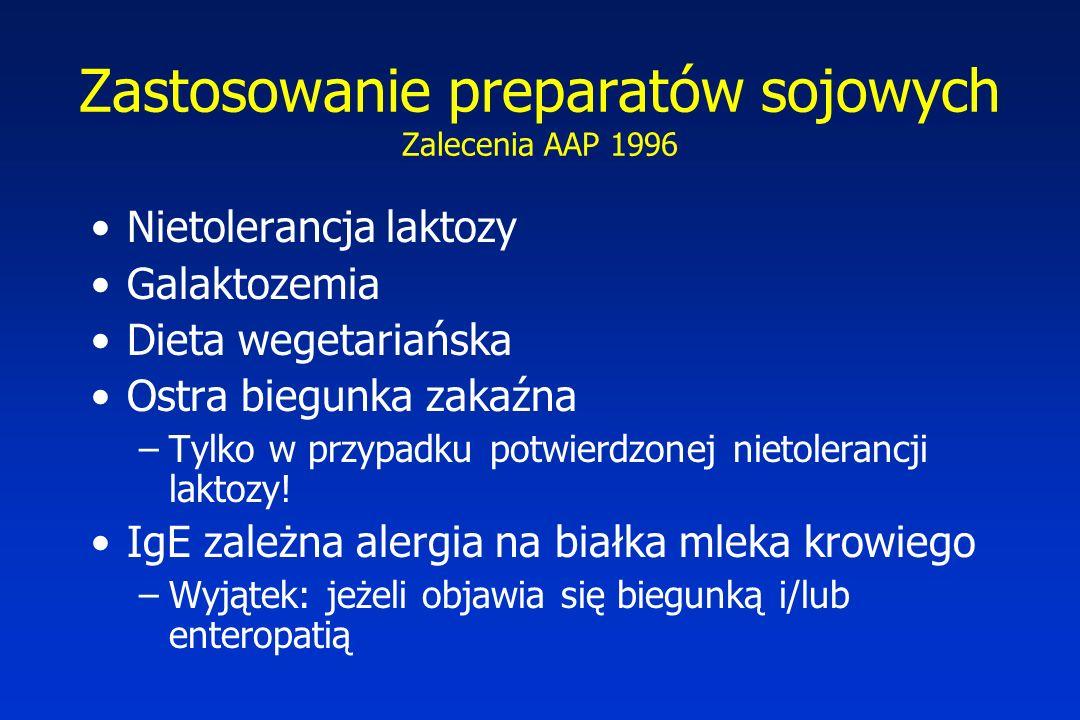 Zastosowanie preparatów sojowych Zalecenia AAP 1996