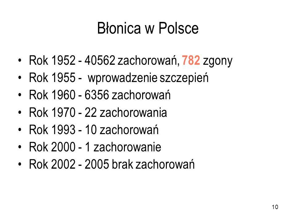 Błonica w Polsce Rok 1952 - 40562 zachorowań, 782 zgony