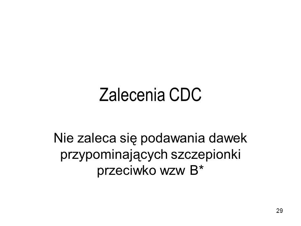 Zalecenia CDC Nie zaleca się podawania dawek przypominających szczepionki przeciwko wzw B*