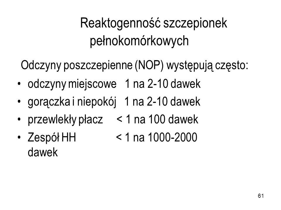 Reaktogenność szczepionek pełnokomórkowych