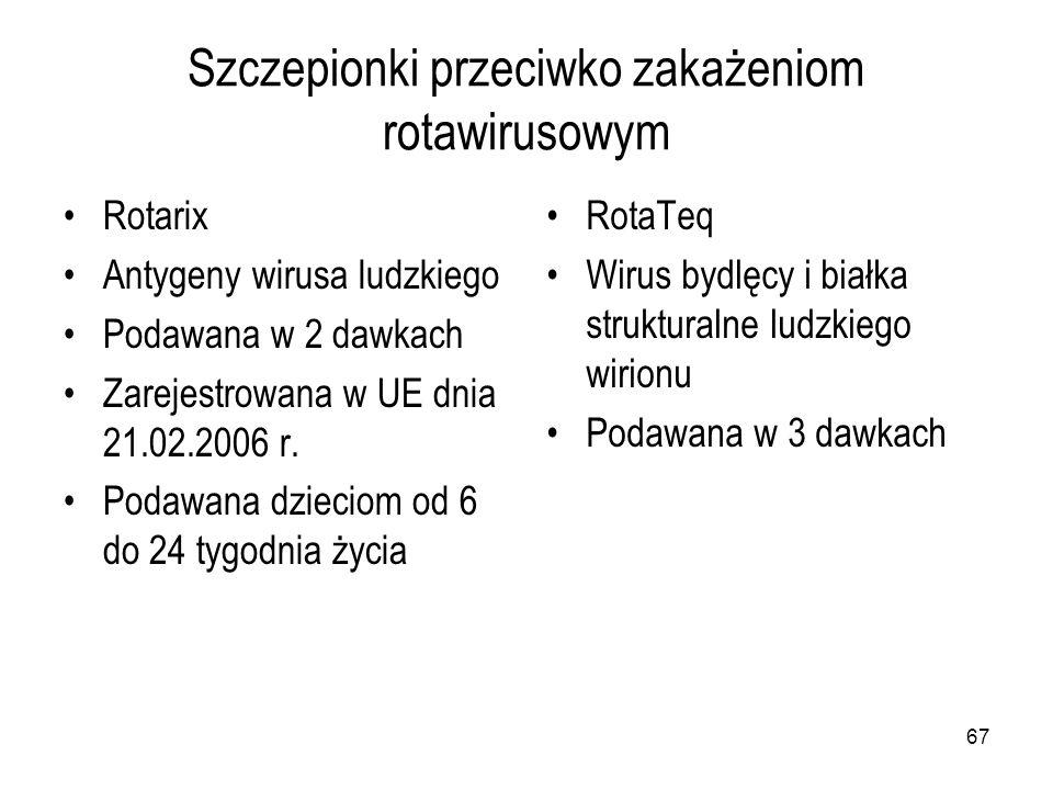 Szczepionki przeciwko zakażeniom rotawirusowym