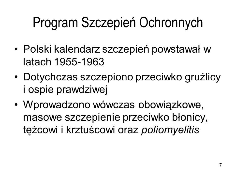 Program Szczepień Ochronnych