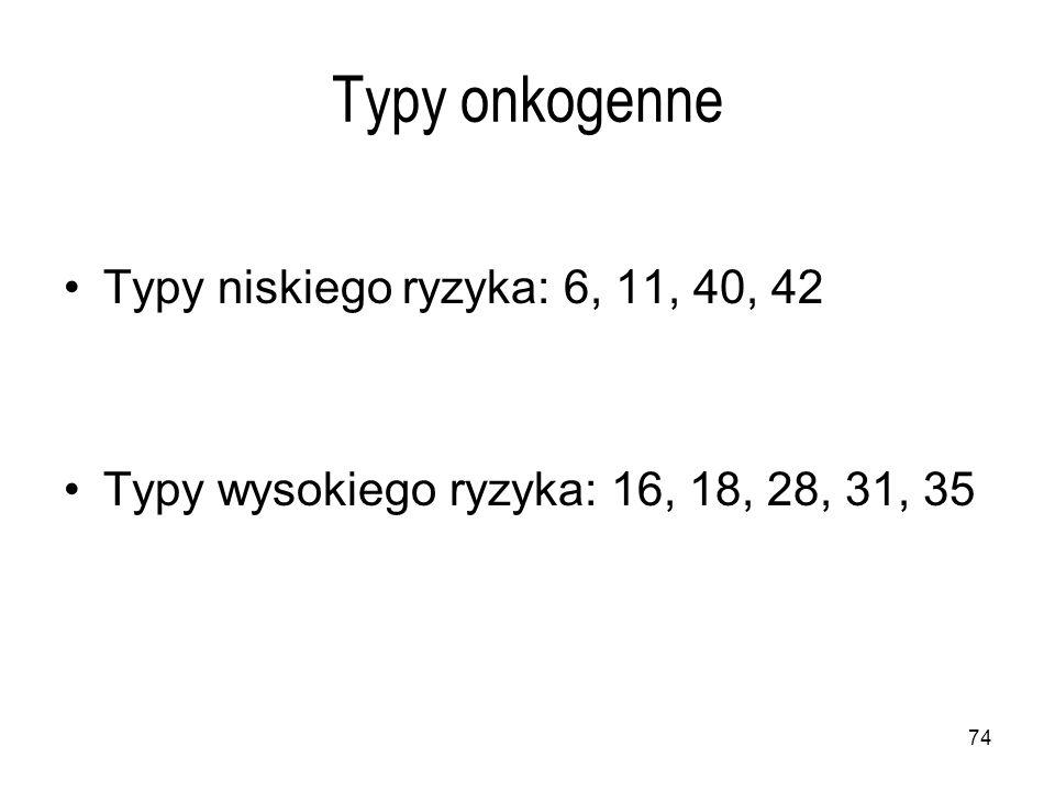 Typy onkogenne Typy niskiego ryzyka: 6, 11, 40, 42