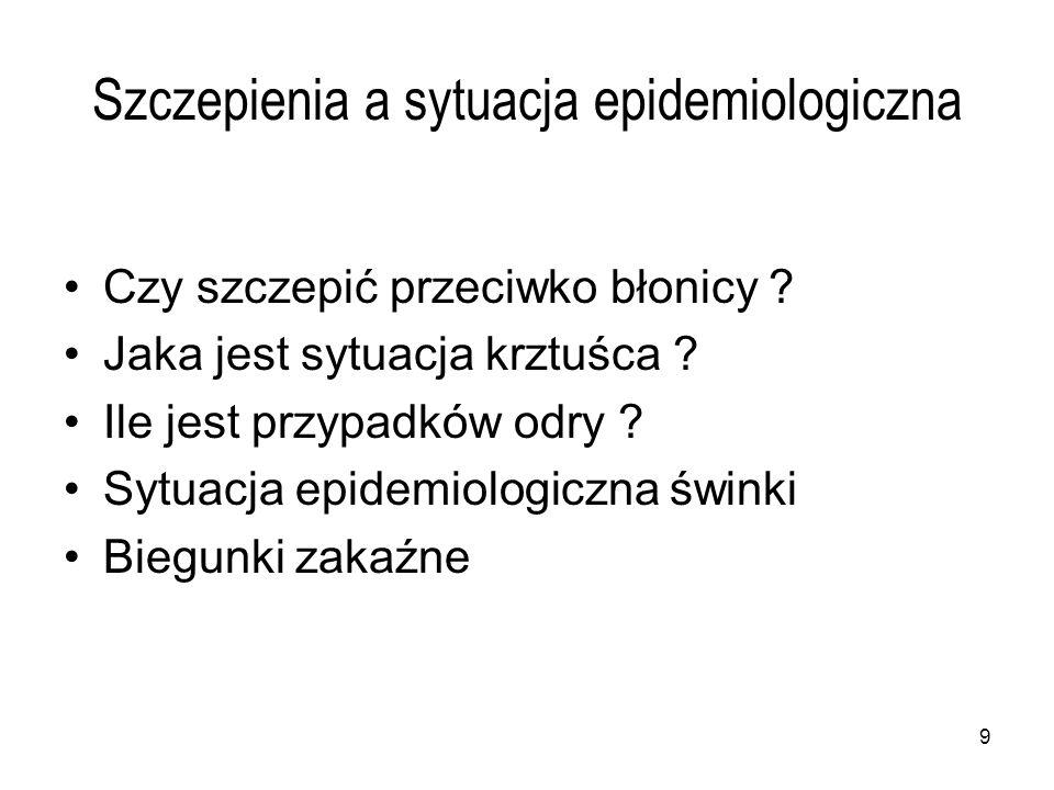 Szczepienia a sytuacja epidemiologiczna