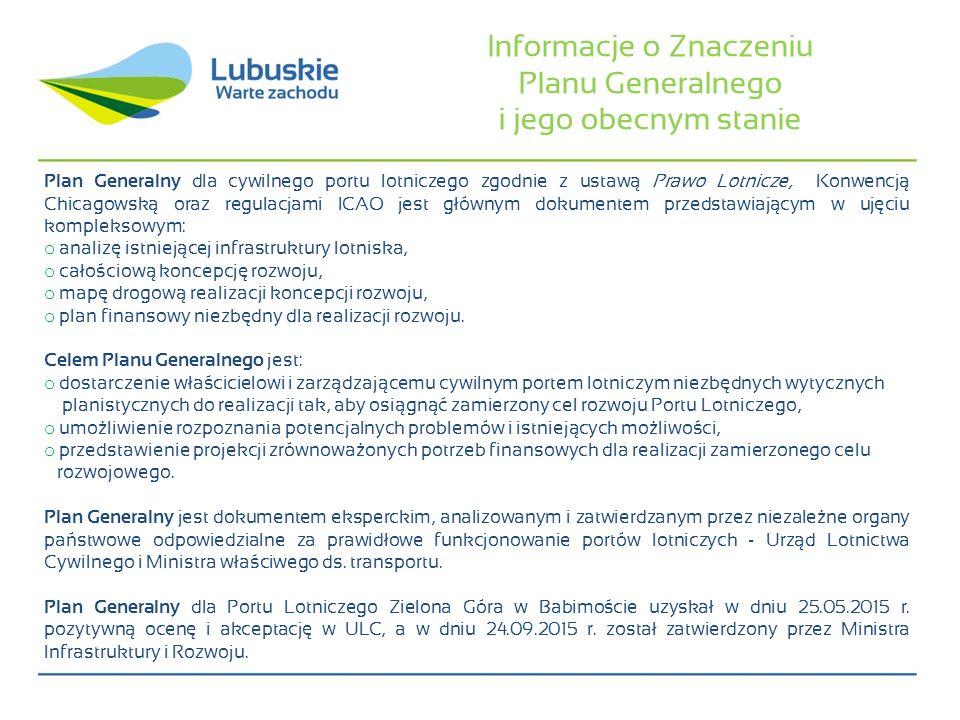 Informacje o Znaczeniu